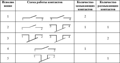 КЕ 041 схема