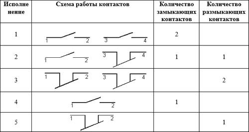 КЕ 141 схема