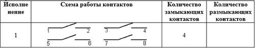 схема ПЕ 082