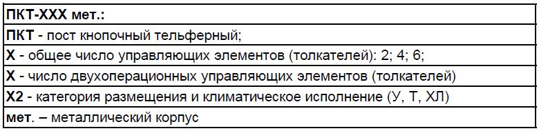 пост ПКТ
