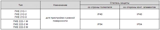 ПКЕ 212-3