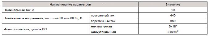 ПКЕ 222-3, ПКЕ 212-3